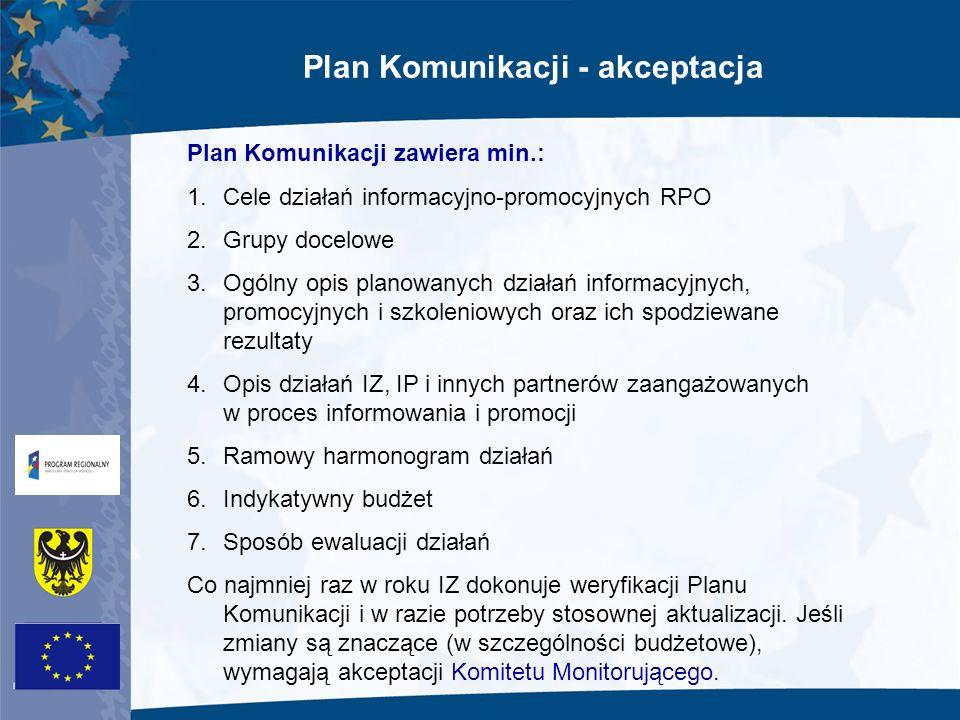 Plan Komunikacji - akceptacja