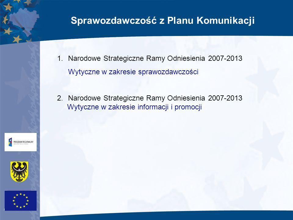 Sprawozdawczość z Planu Komunikacji