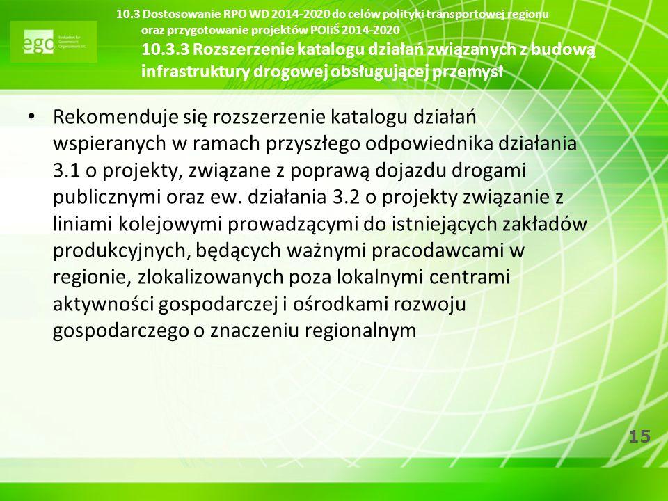 10.3 Dostosowanie RPO WD 2014-2020 do celów polityki transportowej regionu oraz przygotowanie projektów POIiŚ 2014-2020 10.3.3 Rozszerzenie katalogu działań związanych z budową infrastruktury drogowej obsługującej przemysł