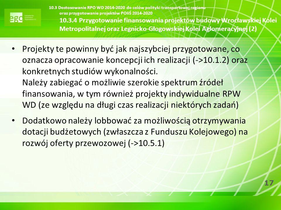 10.3 Dostosowanie RPO WD 2014-2020 do celów polityki transportowej regionu oraz przygotowanie projektów POIiŚ 2014-2020 10.3.4 Przygotowanie finansowania projektów budowy Wrocławskiej Kolei Metropolitalnej oraz Legnicko-Głogowskiej Kolei Aglomeracyjnej (2)