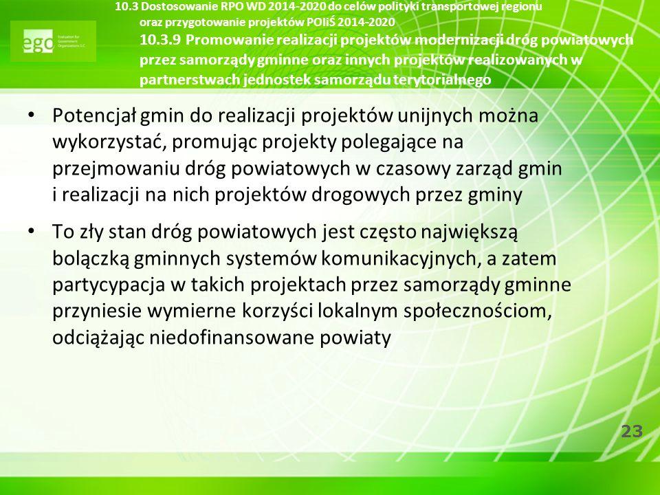 10.3 Dostosowanie RPO WD 2014-2020 do celów polityki transportowej regionu oraz przygotowanie projektów POIiŚ 2014-2020 10.3.9 Promowanie realizacji projektów modernizacji dróg powiatowych przez samorządy gminne oraz innych projektów realizowanych w partnerstwach jednostek samorządu terytorialnego