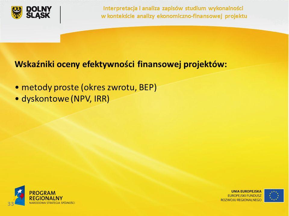 Wskaźniki oceny efektywności finansowej projektów: