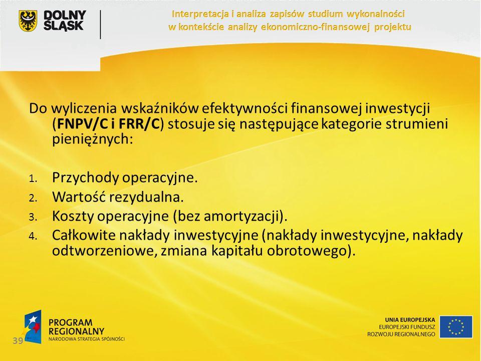 Koszty operacyjne (bez amortyzacji).