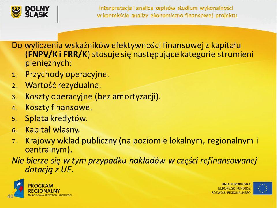 Koszty operacyjne (bez amortyzacji). Koszty finansowe.