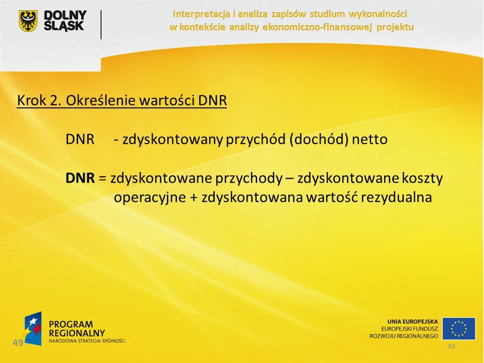 Krok 2. Określenie wartości DNR
