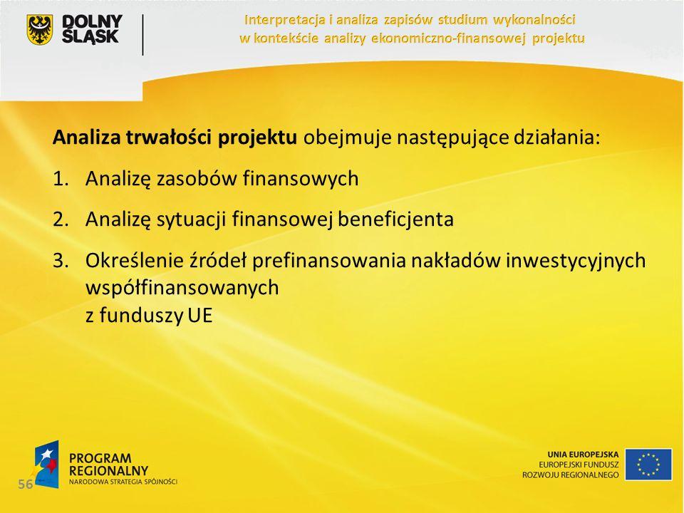 Analiza trwałości projektu obejmuje następujące działania: