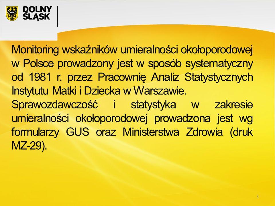 Monitoring wskaźników umieralności okołoporodowej w Polsce prowadzony jest w sposób systematyczny od 1981 r. przez Pracownię Analiz Statystycznych Instytutu Matki i Dziecka w Warszawie.