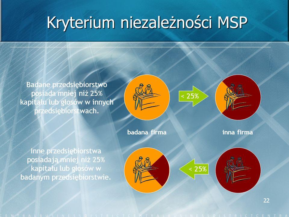 Kryterium niezależności MSP