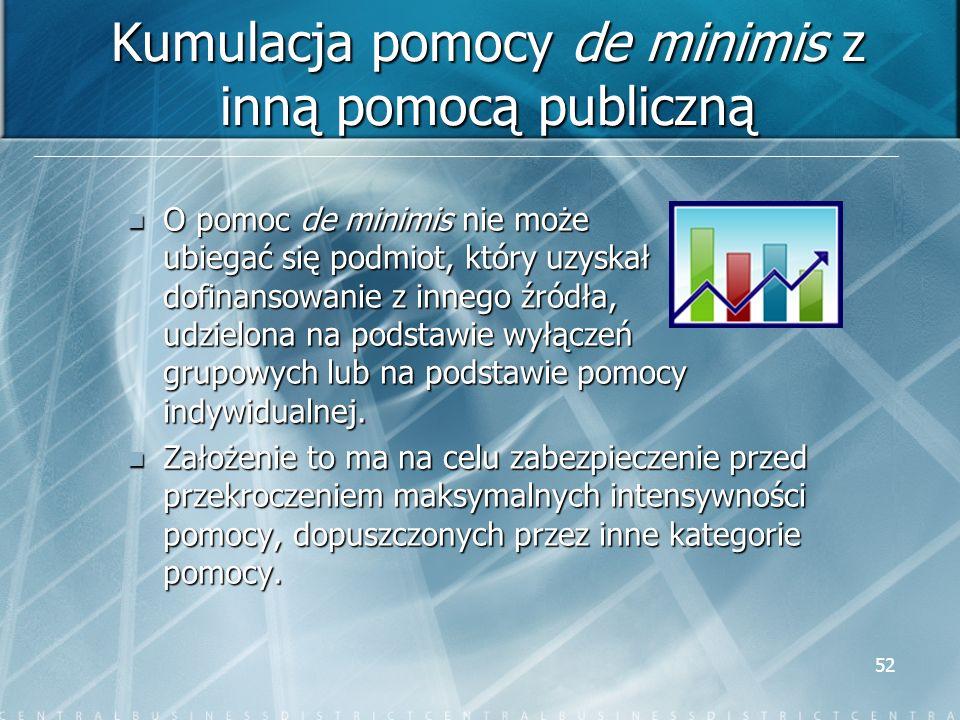 Kumulacja pomocy de minimis z inną pomocą publiczną