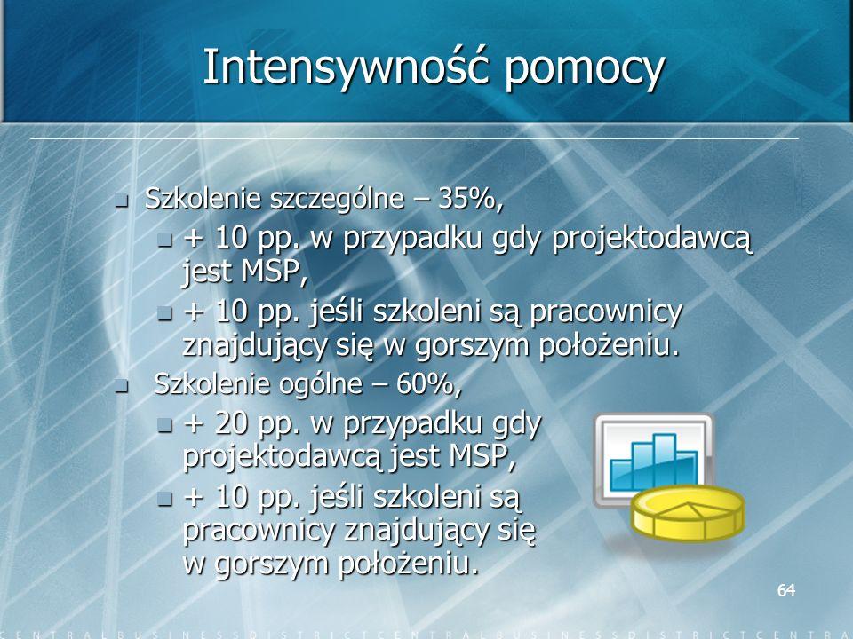 Intensywność pomocy + 10 pp. w przypadku gdy projektodawcą jest MSP,