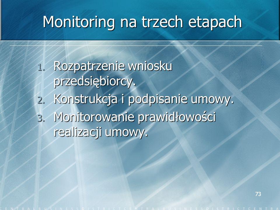 Monitoring na trzech etapach