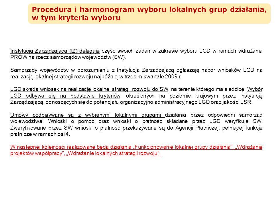 Procedura i harmonogram wyboru lokalnych grup działania, w tym kryteria wyboru