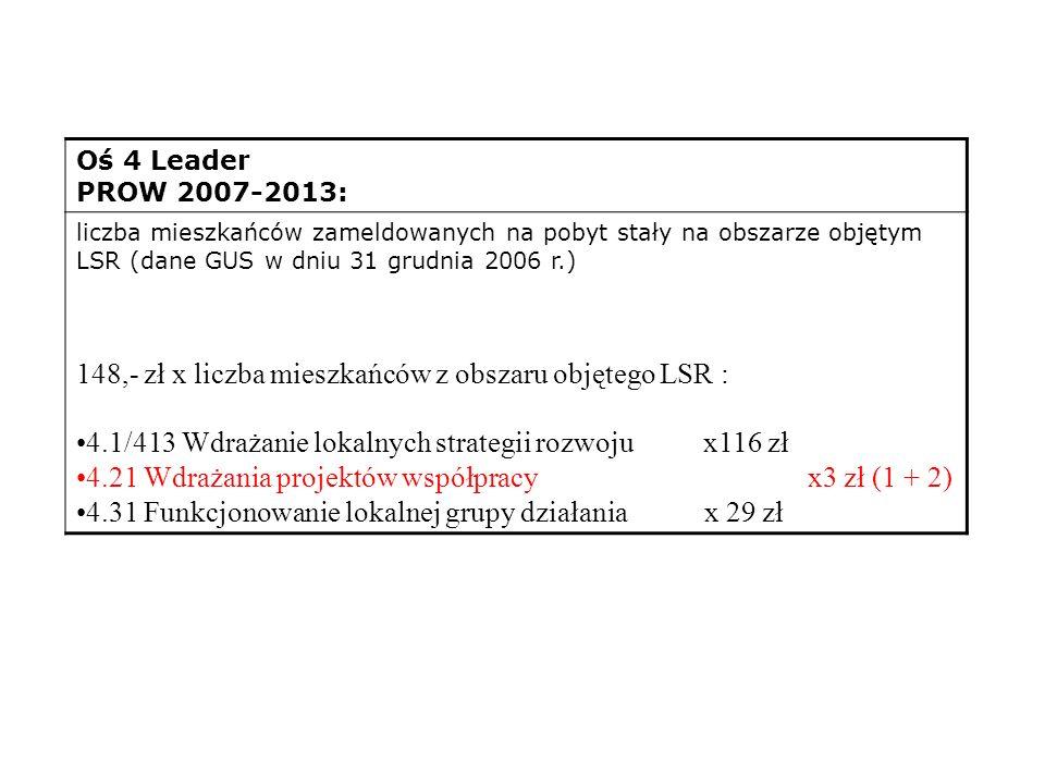 148,- zł x liczba mieszkańców z obszaru objętego LSR :