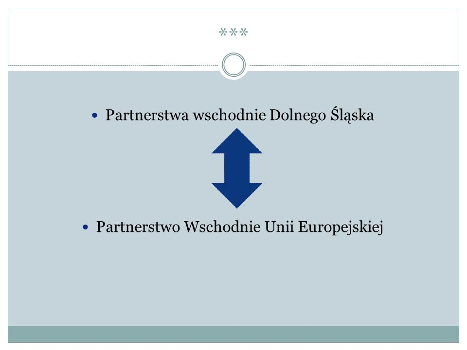 *** Partnerstwa wschodnie Dolnego Śląska