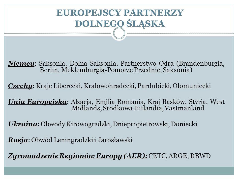 EUROPEJSCY PARTNERZY DOLNEGO ŚLĄSKA