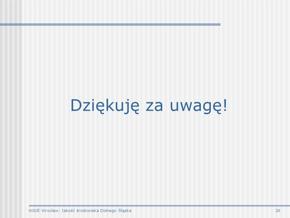 Dziękuję za uwagę! WIOŚ Wrocław: Jakość środowiska Dolnego Śląska