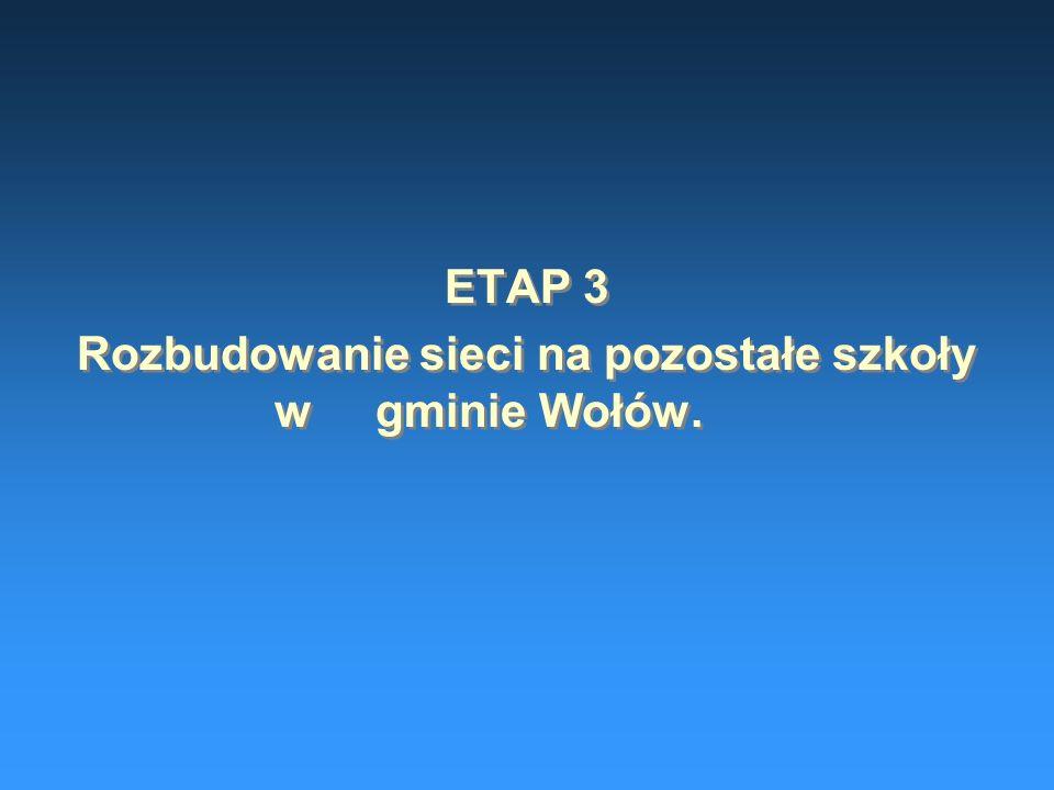 ETAP 3 Rozbudowanie sieci na pozostałe szkoły w gminie Wołów.
