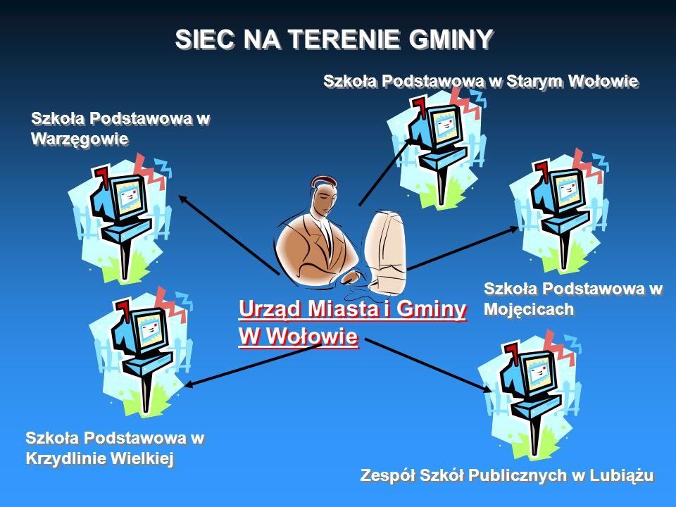 SIEC NA TERENIE GMINY Urząd Miasta i Gminy W Wołowie