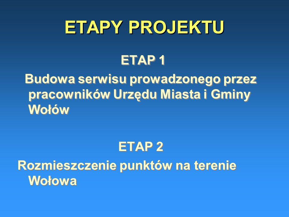 ETAPY PROJEKTUETAP 1. Budowa serwisu prowadzonego przez pracowników Urzędu Miasta i Gminy Wołów. ETAP 2.