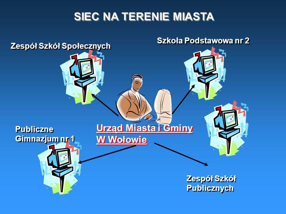 SIEC NA TERENIE MIASTA Urząd Miasta i Gminy W Wołowie