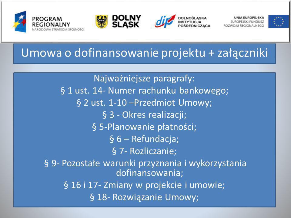 Umowa o dofinansowanie projektu + załączniki