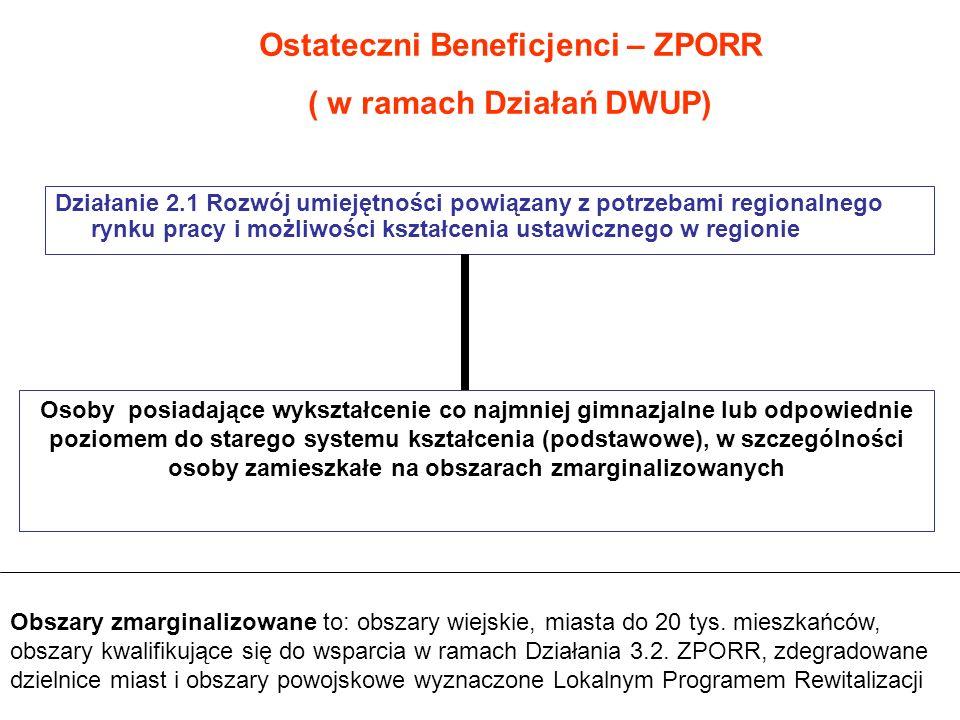 Ostateczni Beneficjenci – ZPORR ( w ramach Działań DWUP)