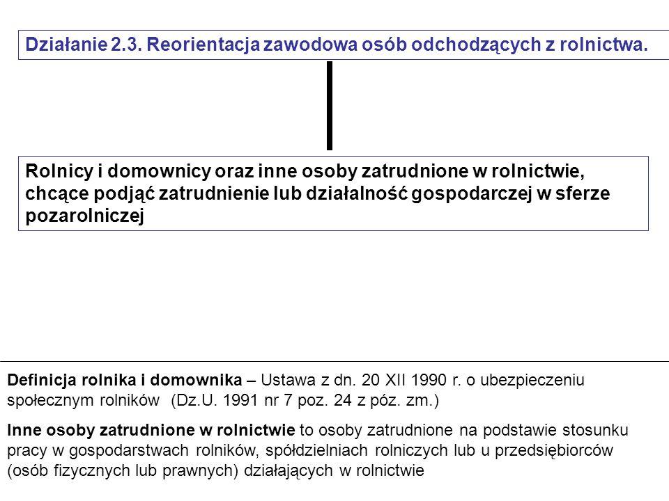 Działanie 2.3. Reorientacja zawodowa osób odchodzących z rolnictwa.