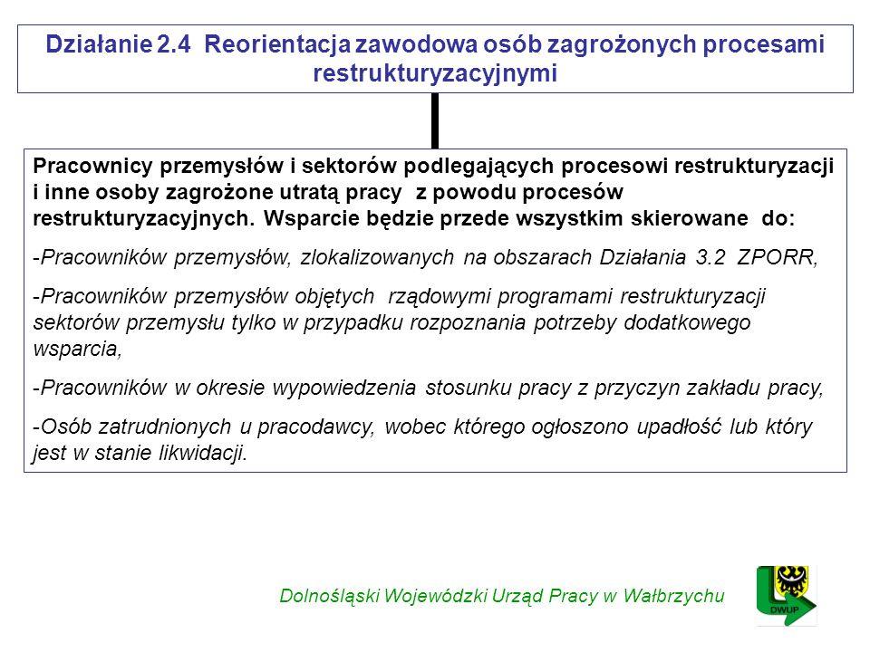 Działanie 2.4 Reorientacja zawodowa osób zagrożonych procesami restrukturyzacyjnymi