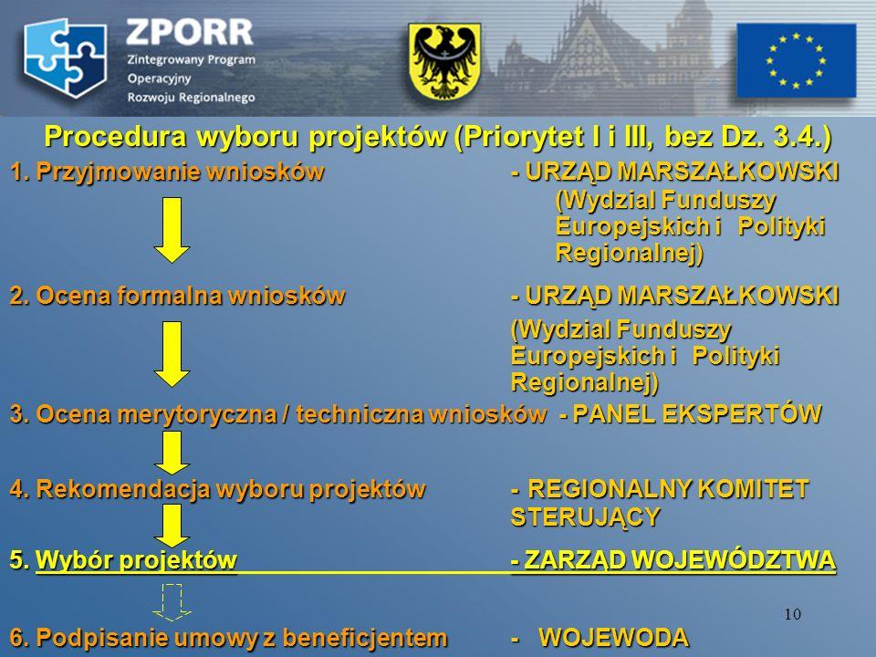 Procedura wyboru projektów (Priorytet I i III, bez Dz. 3.4.)