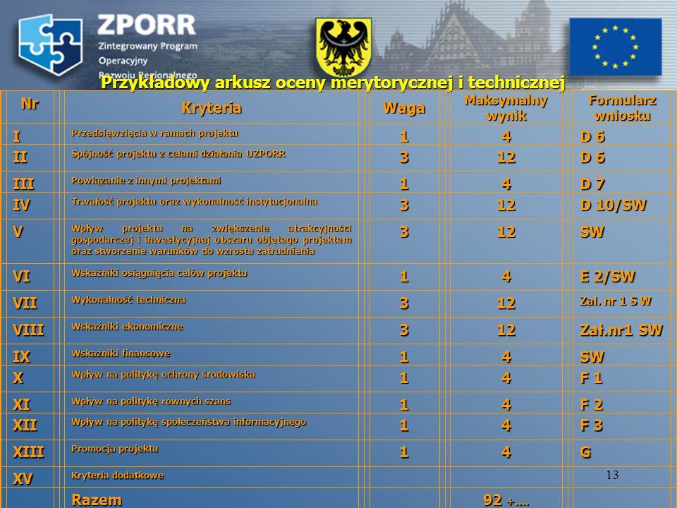 Przykładowy arkusz oceny merytorycznej i technicznej