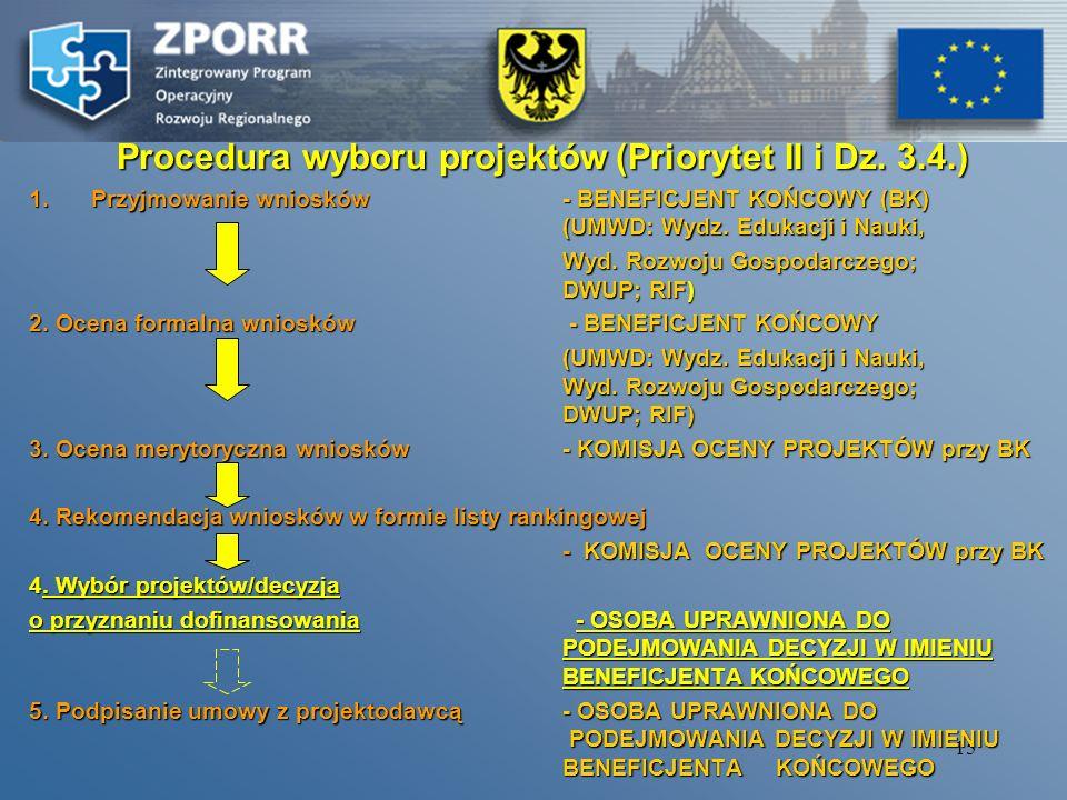 Procedura wyboru projektów (Priorytet II i Dz. 3.4.)