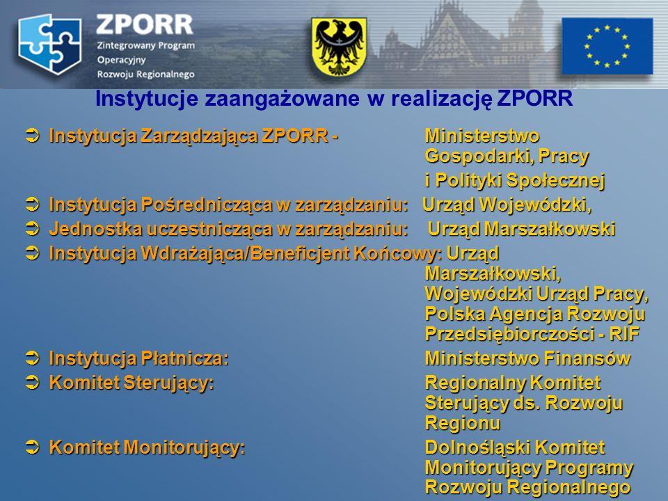 Instytucje zaangażowane w realizację ZPORR