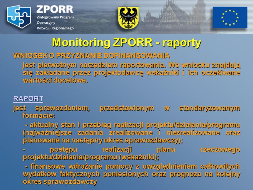 Monitoring ZPORR - raporty