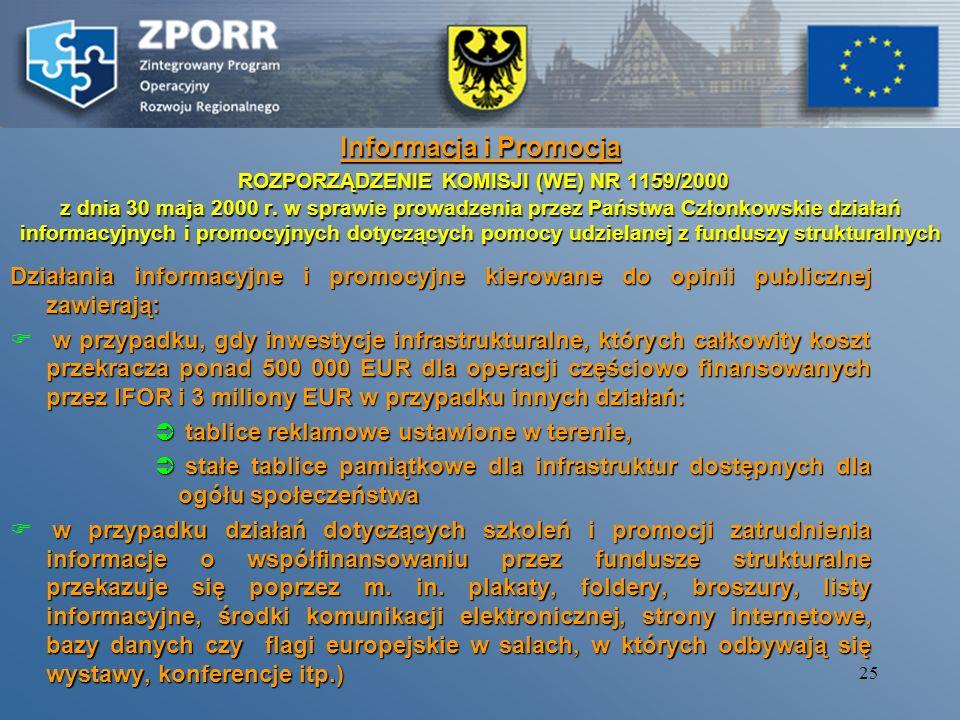 Informacja i Promocja ROZPORZĄDZENIE KOMISJI (WE) NR 1159/2000 z dnia 30 maja 2000 r. w sprawie prowadzenia przez Państwa Członkowskie działań informacyjnych i promocyjnych dotyczących pomocy udzielanej z funduszy strukturalnych