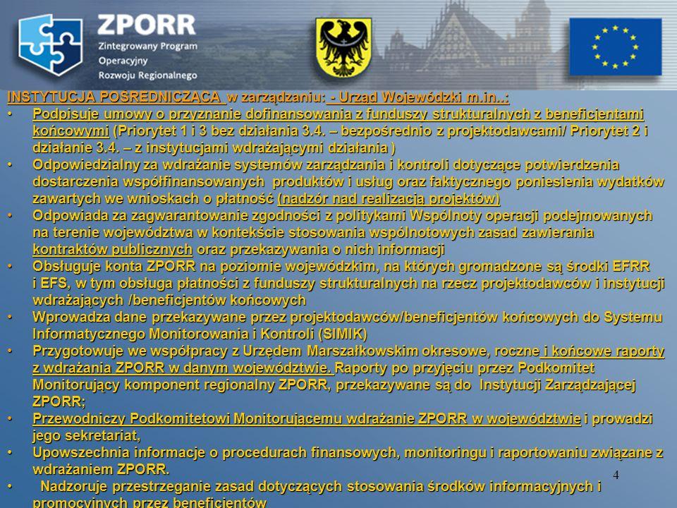 INSTYTUCJA POŚREDNICZĄCA w zarządzaniu: - Urząd Wojewódzki m.in..: