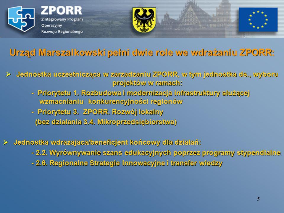 Urząd Marszalkowski pełni dwie role we wdrażaniu ZPORR: