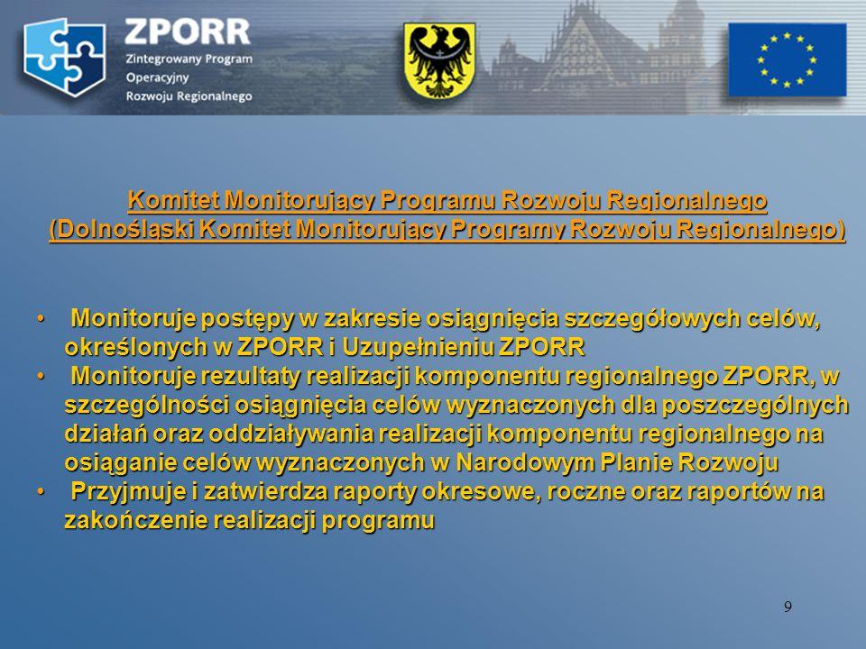 Komitet Monitorujący Programu Rozwoju Regionalnego