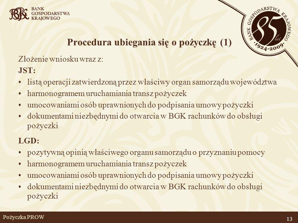 Procedura ubiegania się o pożyczkę (1)