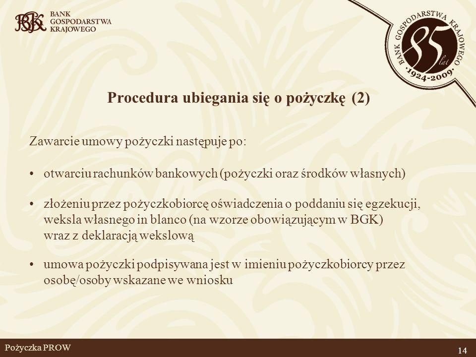 Procedura ubiegania się o pożyczkę (2)