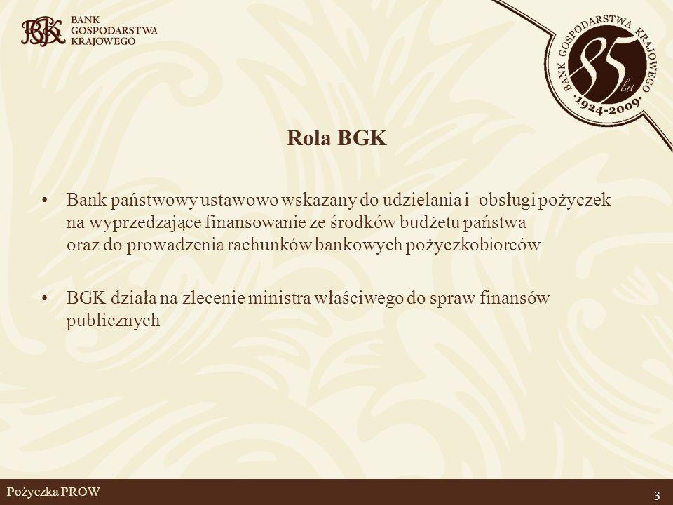 Rola BGK