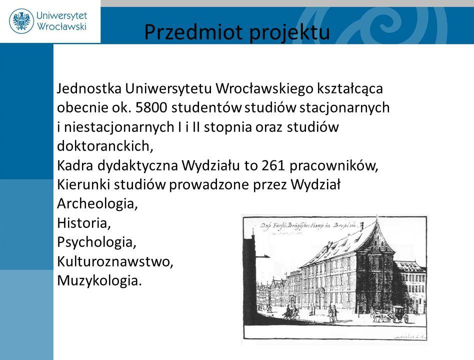 Przedmiot projektu