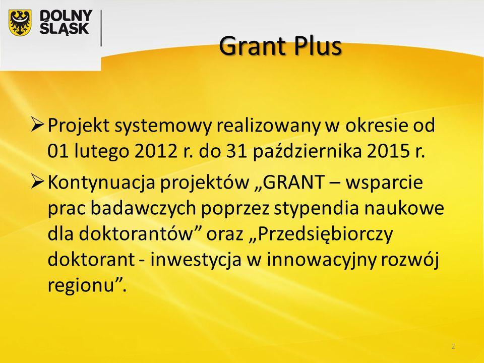 Grant Plus Projekt systemowy realizowany w okresie od 01 lutego 2012 r. do 31 października 2015 r.