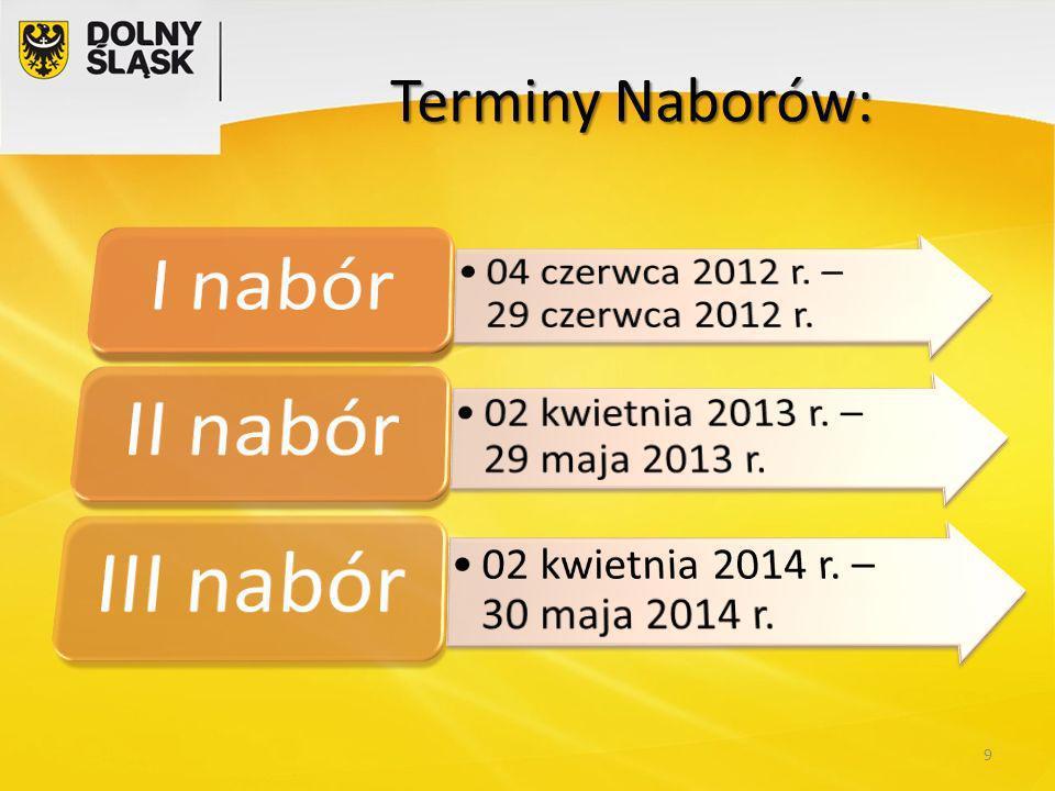 Terminy Naborów: I nabór 04 czerwca 2012 r. – 29 czerwca 2012 r.