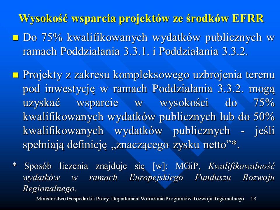 Wysokość wsparcia projektów ze środków EFRR