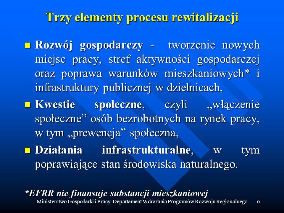 Trzy elementy procesu rewitalizacji