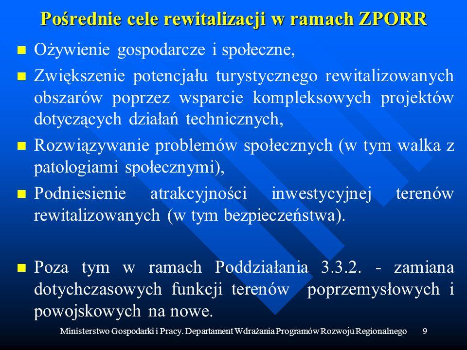 Pośrednie cele rewitalizacji w ramach ZPORR