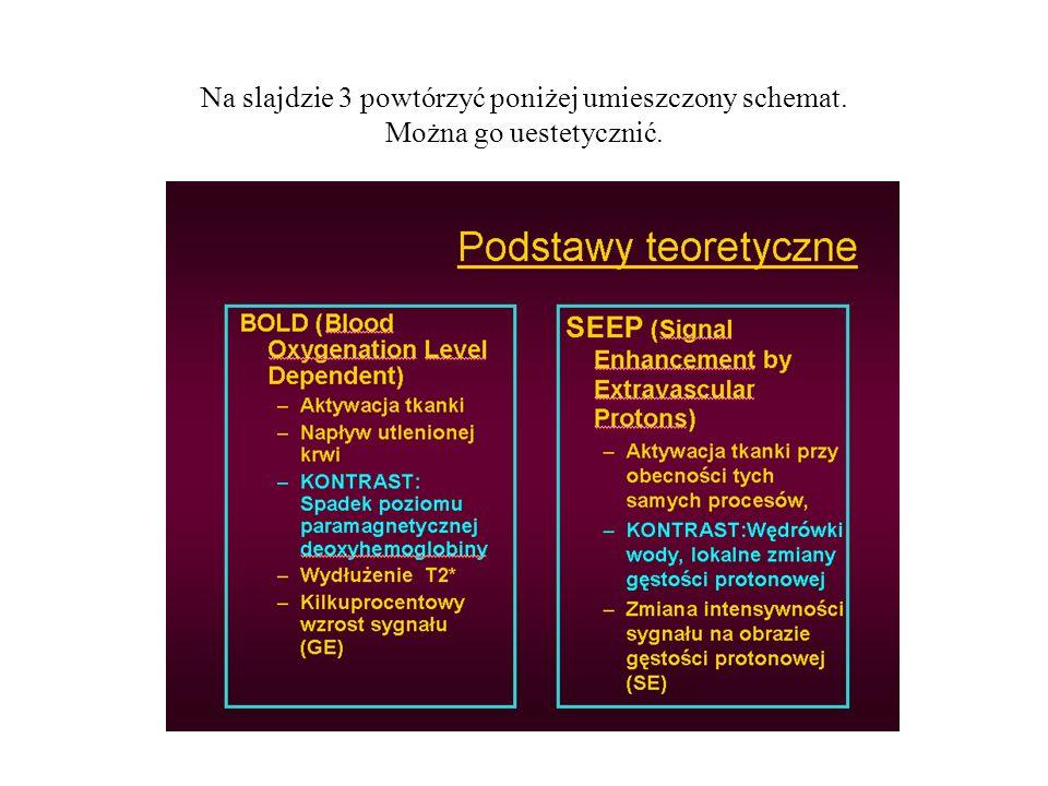 Na slajdzie 3 powtórzyć poniżej umieszczony schemat