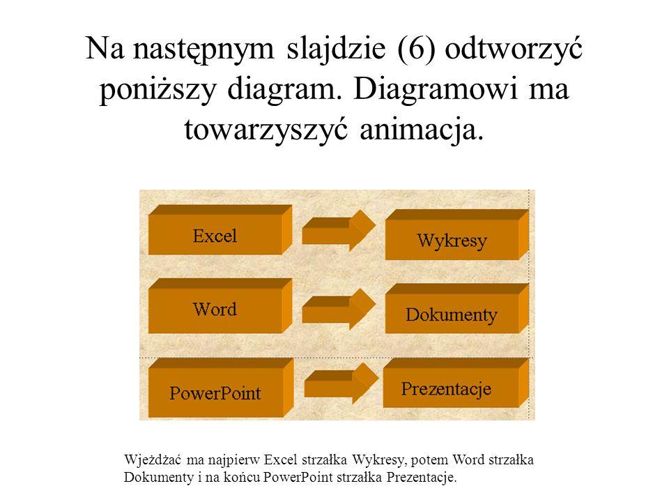 Na następnym slajdzie (6) odtworzyć poniższy diagram