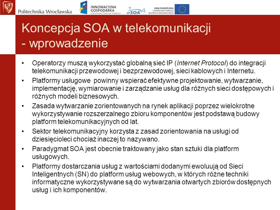 Koncepcja SOA w telekomunikacji - wprowadzenie