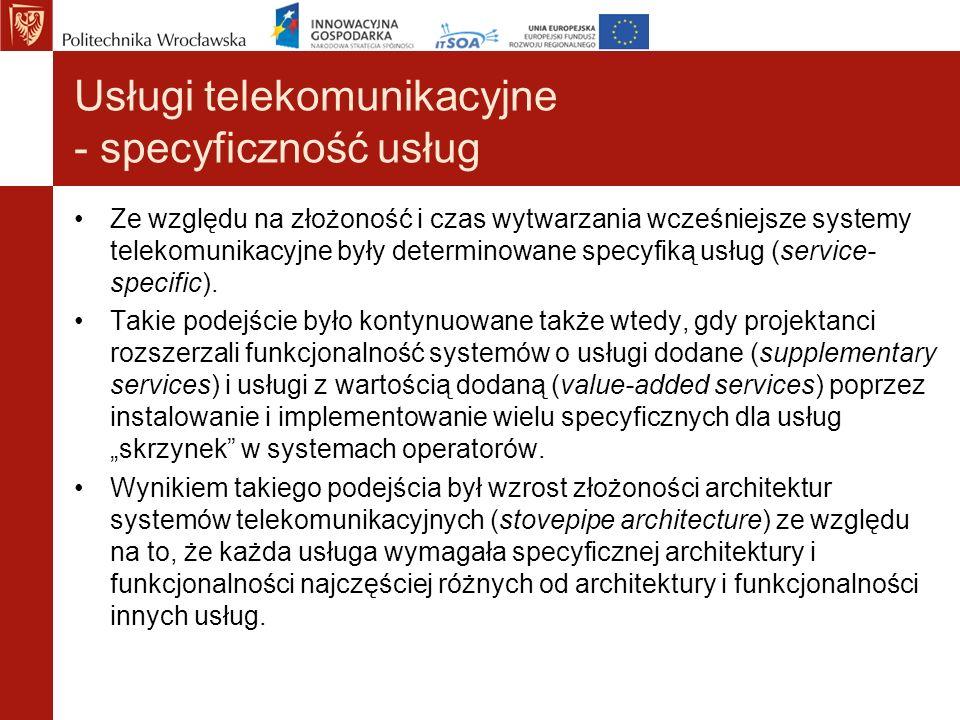 Usługi telekomunikacyjne - specyficzność usług